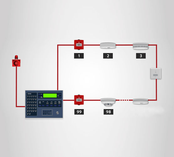 Fire Alarm System for Undergoing Renovations of Commercial Building